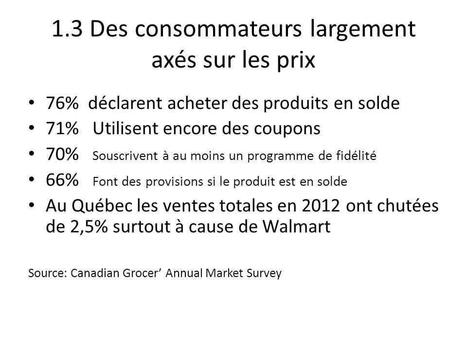 1.3 Des consommateurs largement axés sur les prix