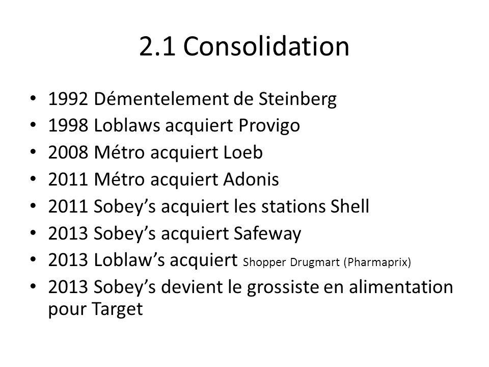 2.1 Consolidation 1992 Démentelement de Steinberg