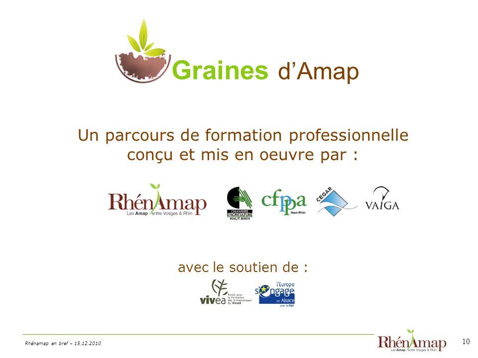 Graines d'Amap Un parcours de formation professionnelle