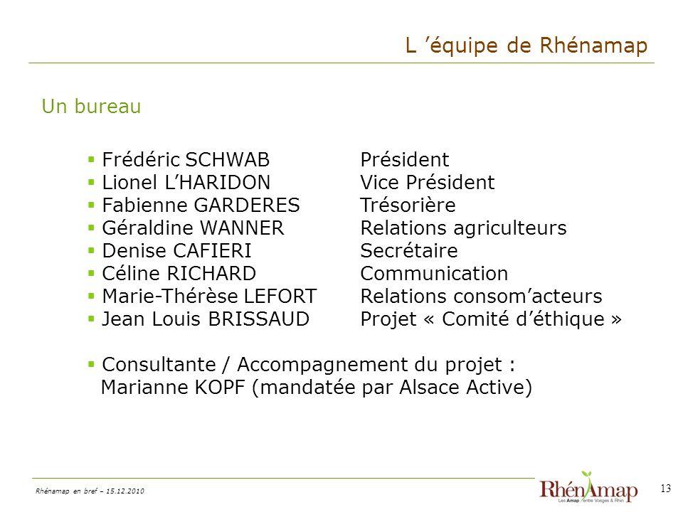 L 'équipe de Rhénamap Un bureau Frédéric SCHWAB Président