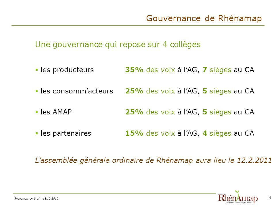 Gouvernance de Rhénamap