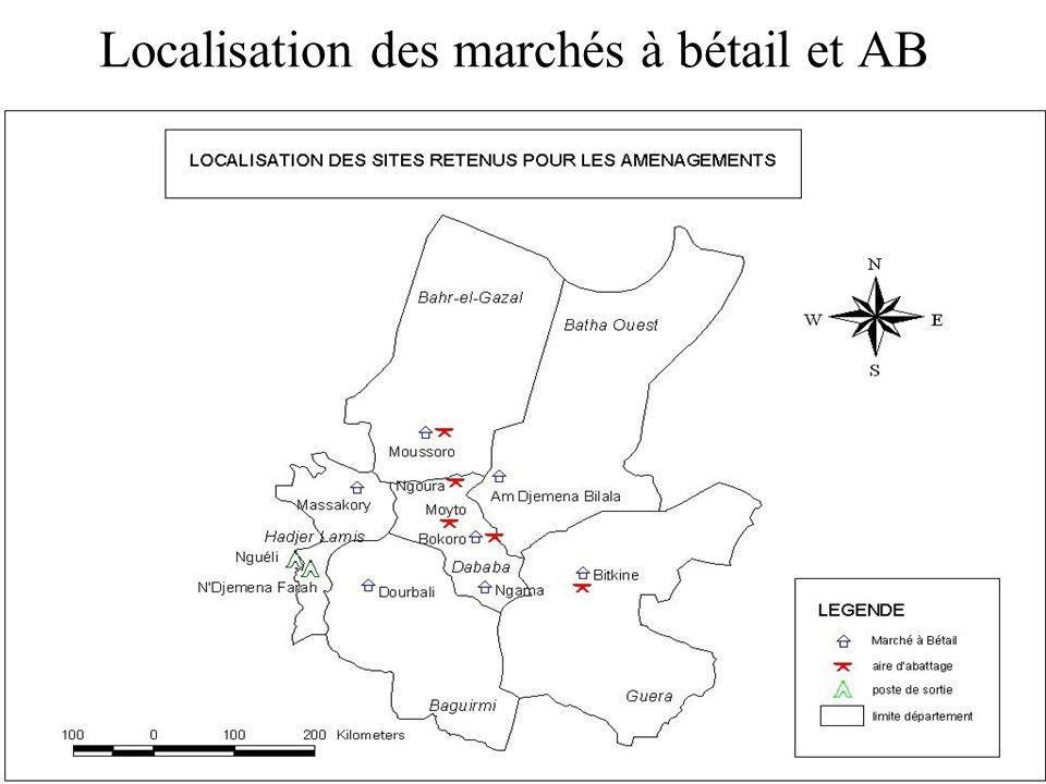 Localisation des marchés à bétail et AB