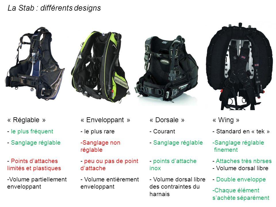 La Stab : différents designs