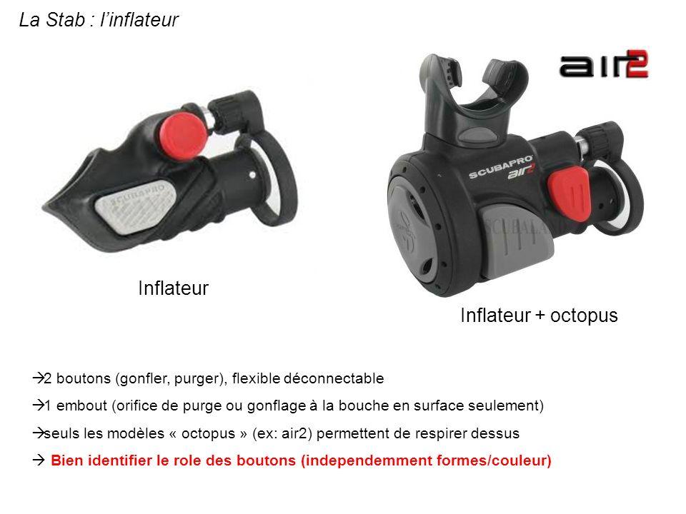 La Stab : l'inflateur Inflateur Inflateur + octopus