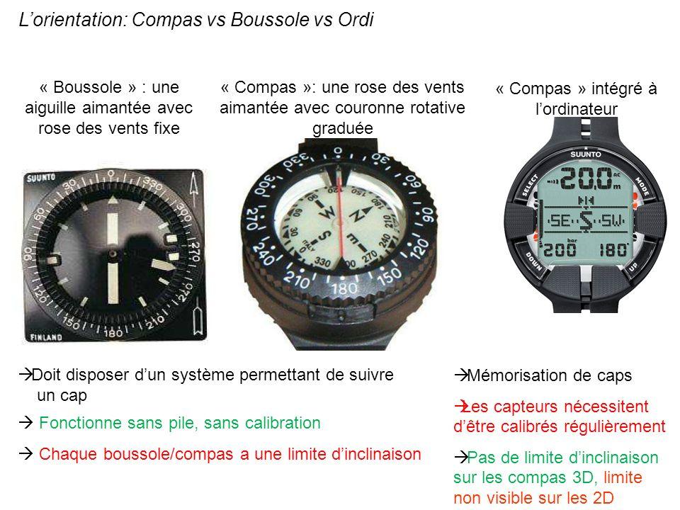 L'orientation: Compas vs Boussole vs Ordi