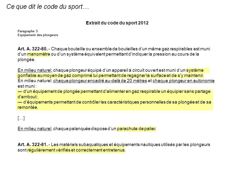 Extrait du code du sport 2012