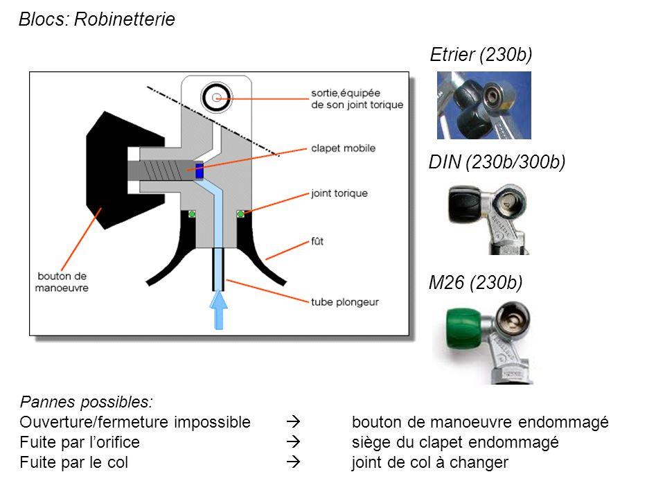 Blocs: Robinetterie Etrier (230b) DIN (230b/300b) M26 (230b)