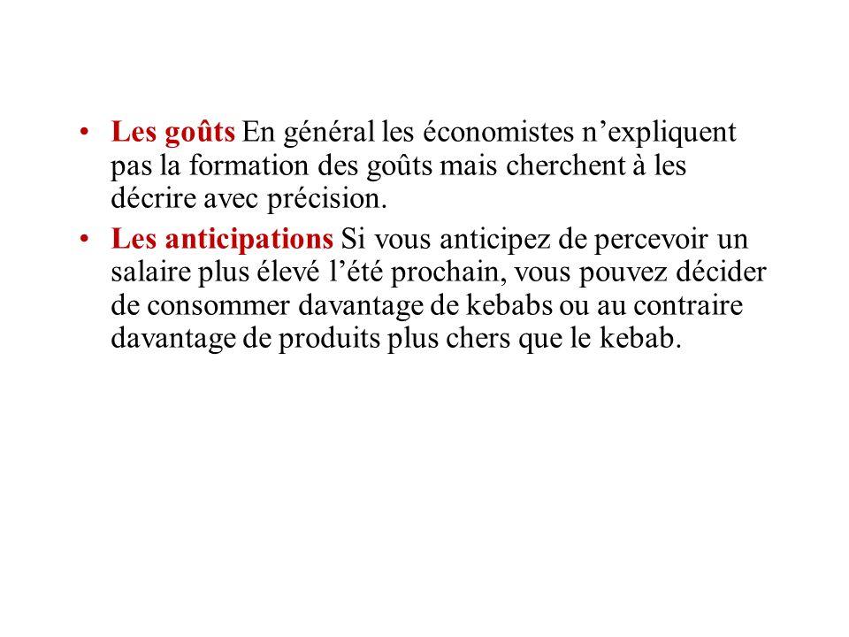 Les goûts En général les économistes n'expliquent pas la formation des goûts mais cherchent à les décrire avec précision.