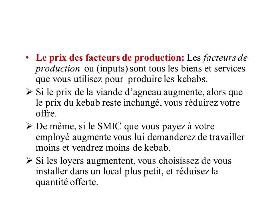 Le prix des facteurs de production: Les facteurs de production ou (inputs) sont tous les biens et services que vous utilisez pour produire les kebabs.