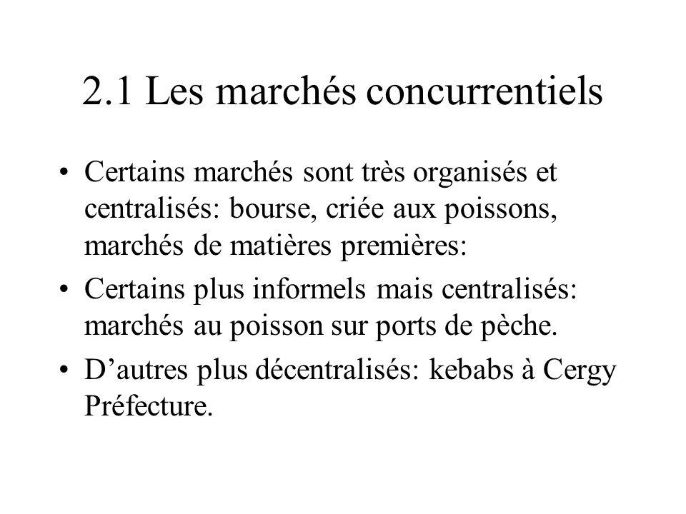 2.1 Les marchés concurrentiels