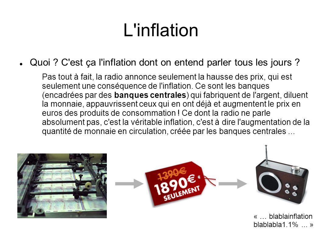 L inflation Quoi C est ça l inflation dont on entend parler tous les jours
