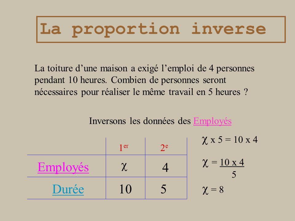 La proportion inverse  = 10 x 4   = 8  Employés 4 4 Durée 10 5