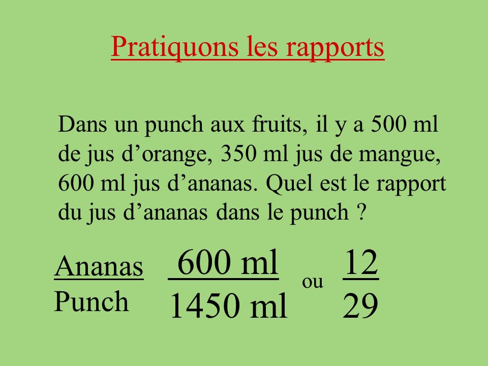600 ml 1450 ml Pratiquons les rapports Ananas Punch