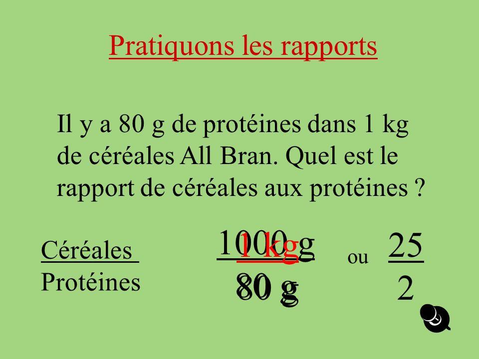 1000 g 80 g 1 kg 80 g 25 2 Pratiquons les rapports