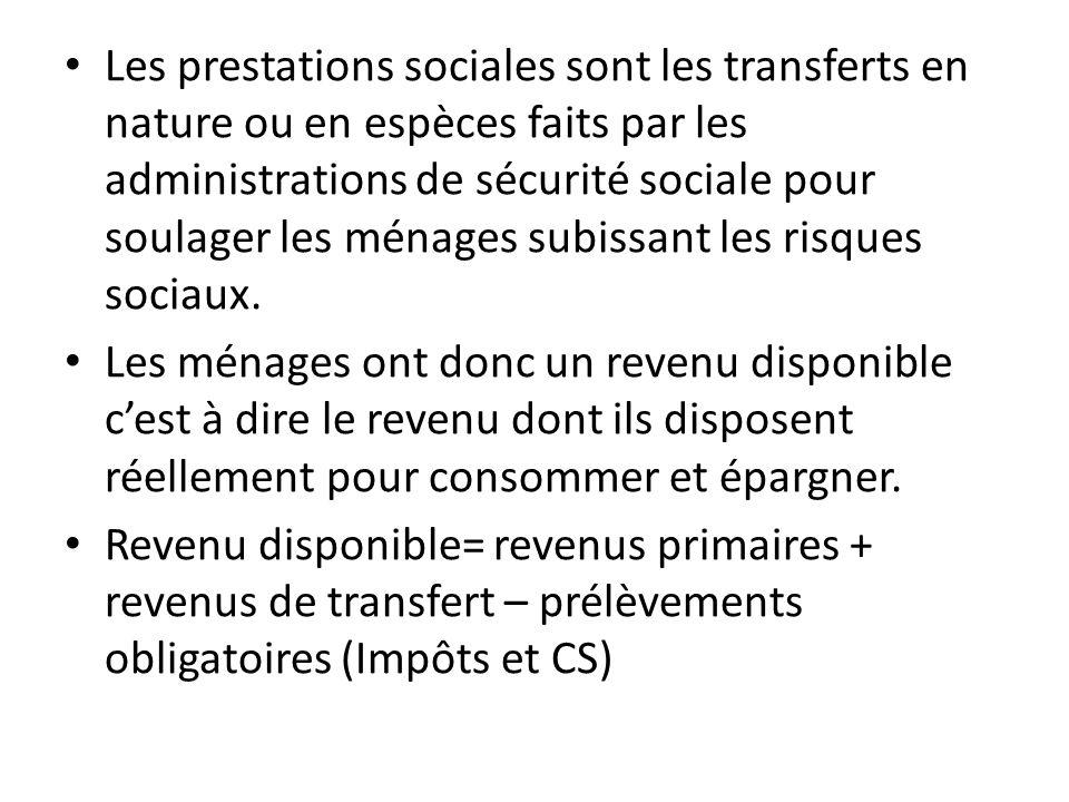 Les prestations sociales sont les transferts en nature ou en espèces faits par les administrations de sécurité sociale pour soulager les ménages subissant les risques sociaux.