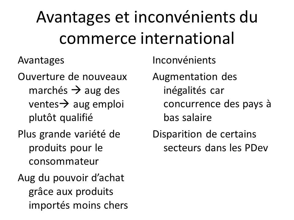 Avantages et inconvénients du commerce international