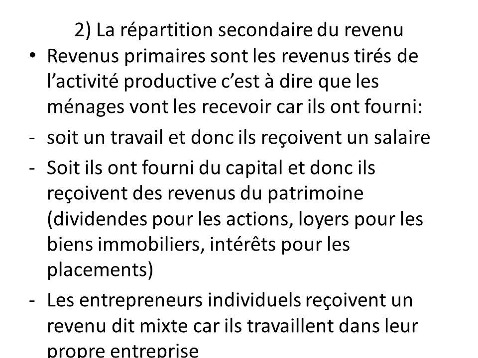 2) La répartition secondaire du revenu