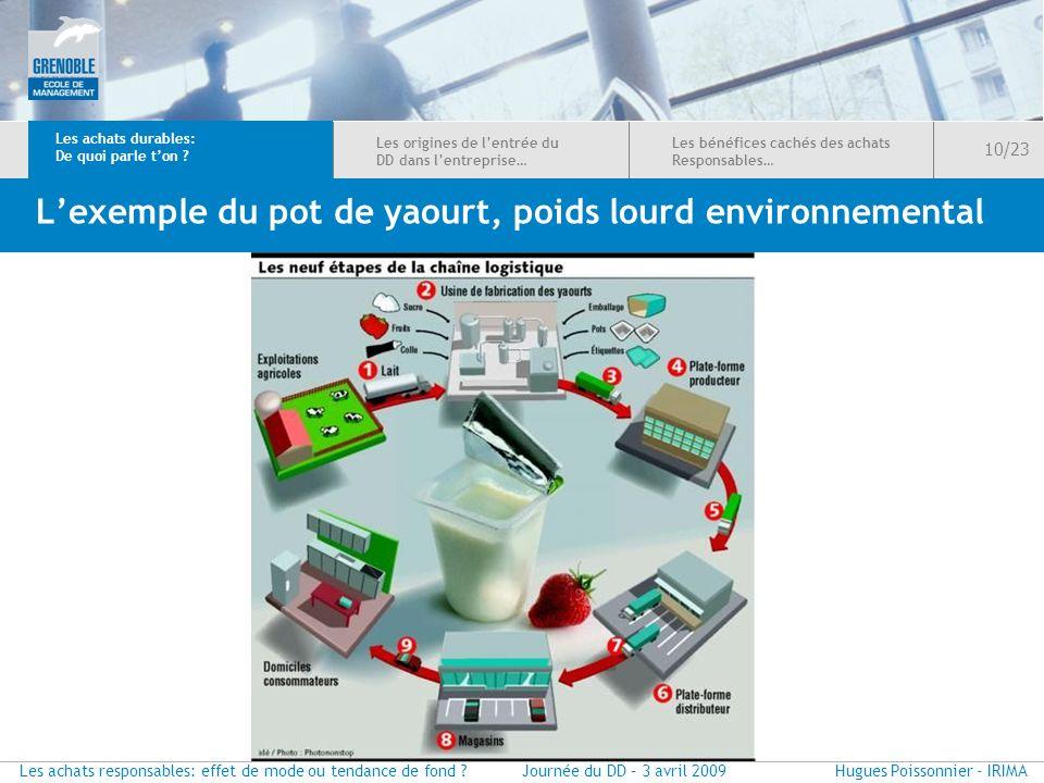 L'exemple du pot de yaourt, poids lourd environnemental