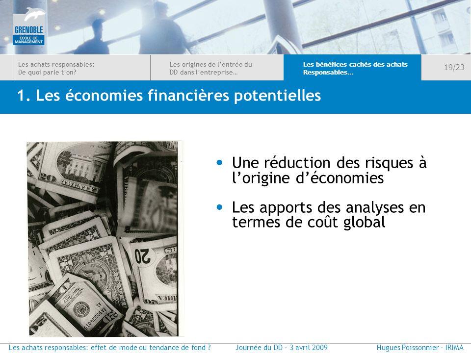 1. Les économies financières potentielles
