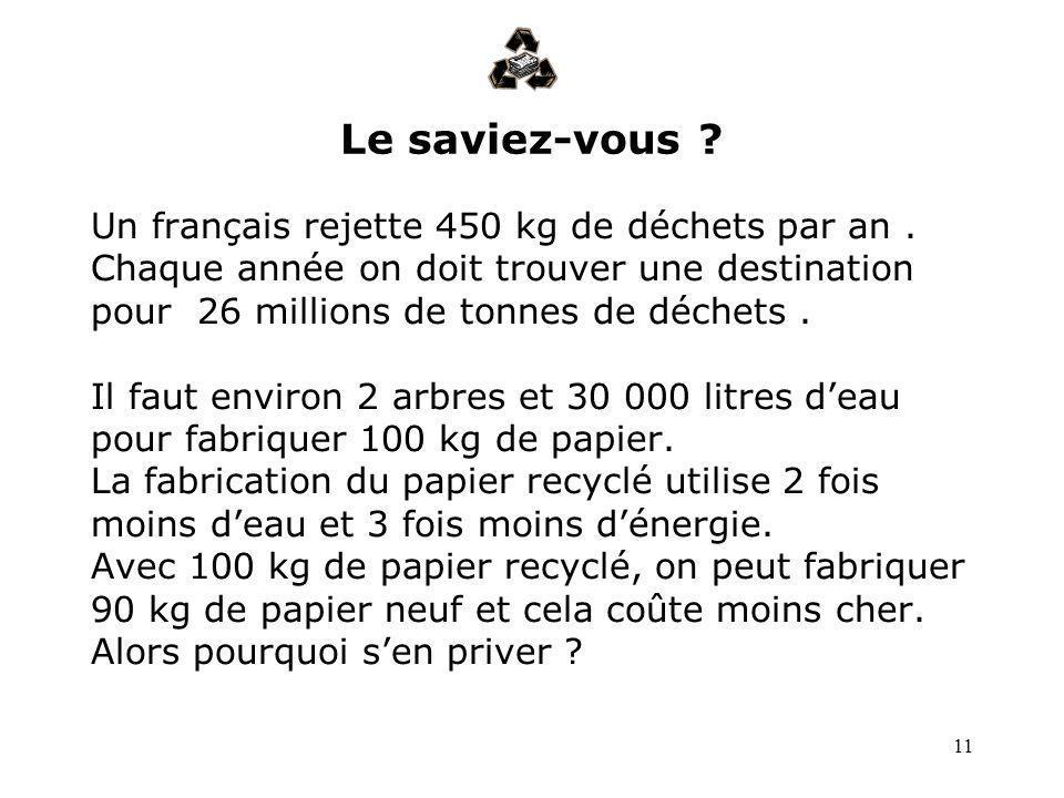 Le saviez-vous Un français rejette 450 kg de déchets par an .