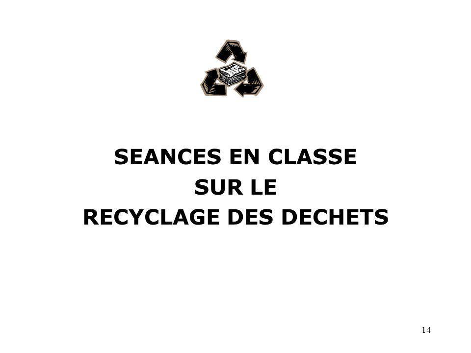 SEANCES EN CLASSE SUR LE RECYCLAGE DES DECHETS