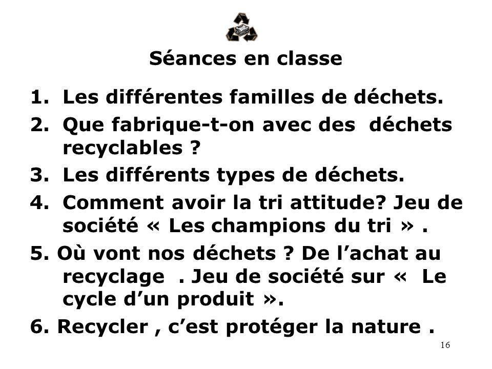 Séances en classe Les différentes familles de déchets. Que fabrique-t-on avec des déchets recyclables