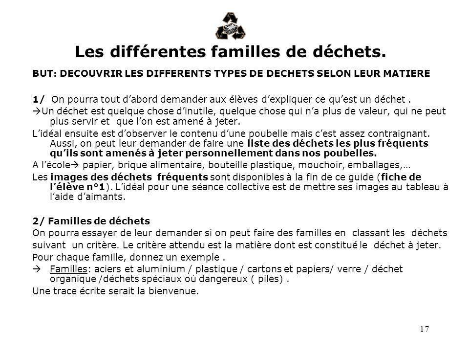 Les différentes familles de déchets.