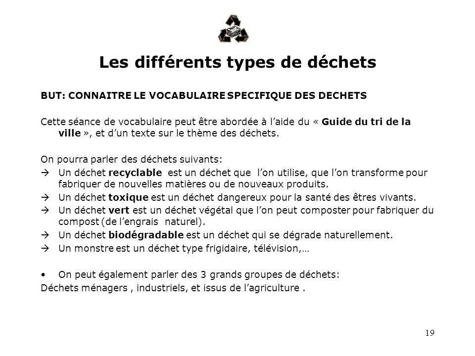 Les différents types de déchets