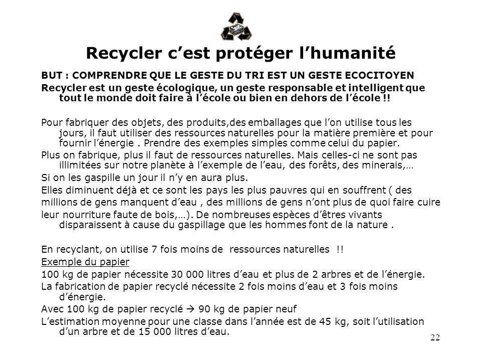 Recycler c'est protéger l'humanité