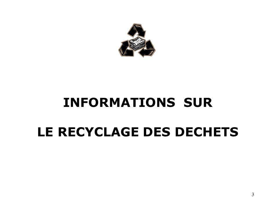 INFORMATIONS SUR LE RECYCLAGE DES DECHETS