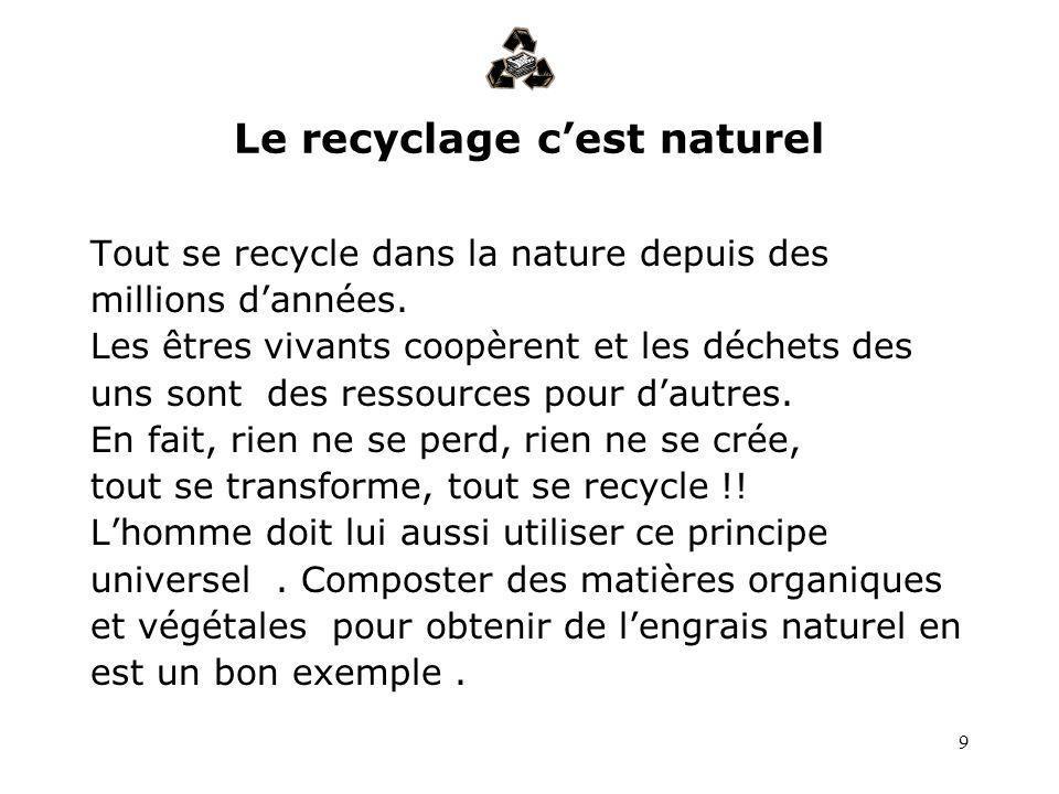Le recyclage c'est naturel