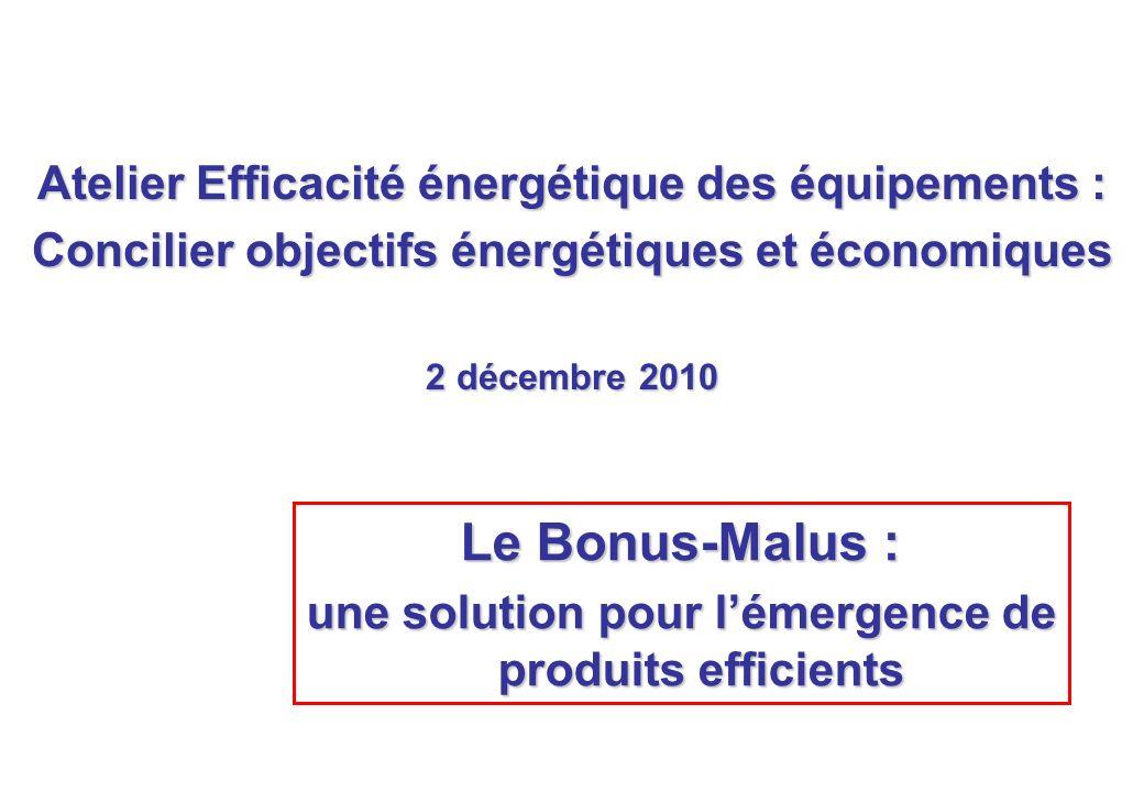 Le Bonus-Malus : Atelier Efficacité énergétique des équipements :