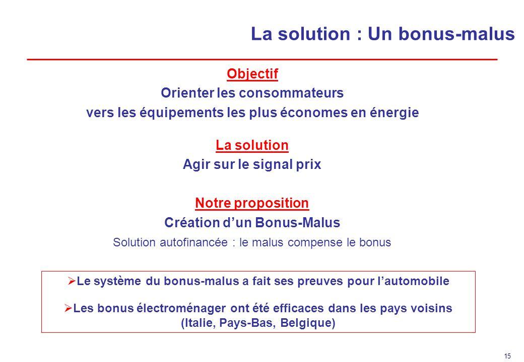 La solution : Un bonus-malus