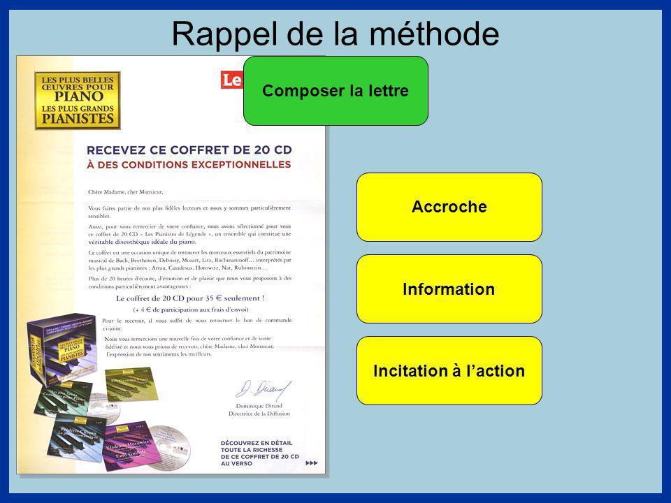 Rappel de la méthode Composer la lettre Accroche Information