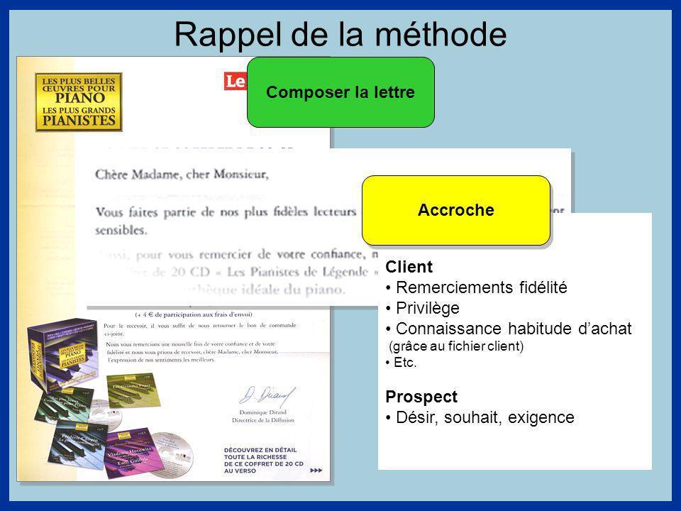 Rappel de la méthode Composer la lettre Accroche Client