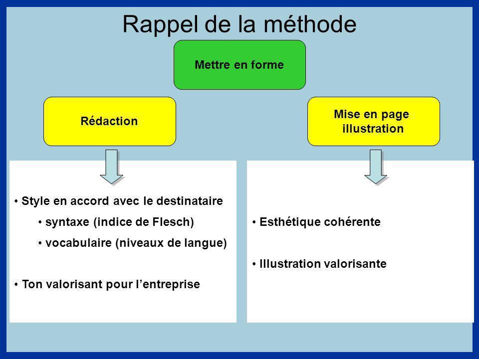 Rappel de la méthode Mettre en forme Rédaction Mise en page