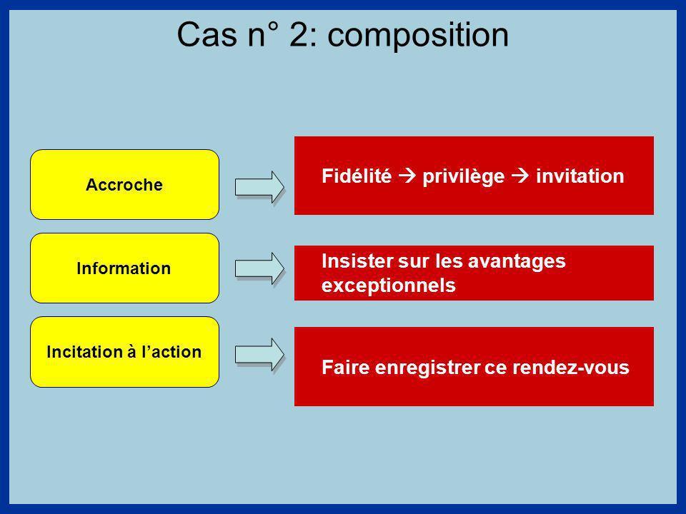 Cas n° 2: composition Fidélité  privilège  invitation