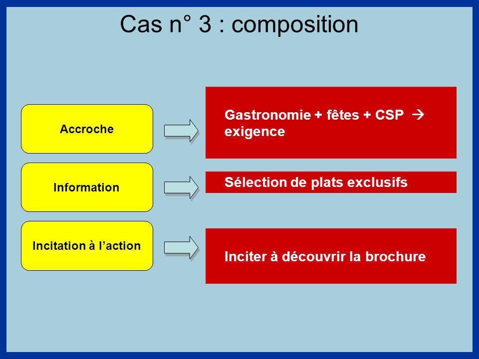Cas n° 3 : composition Gastronomie + fêtes + CSP  exigence