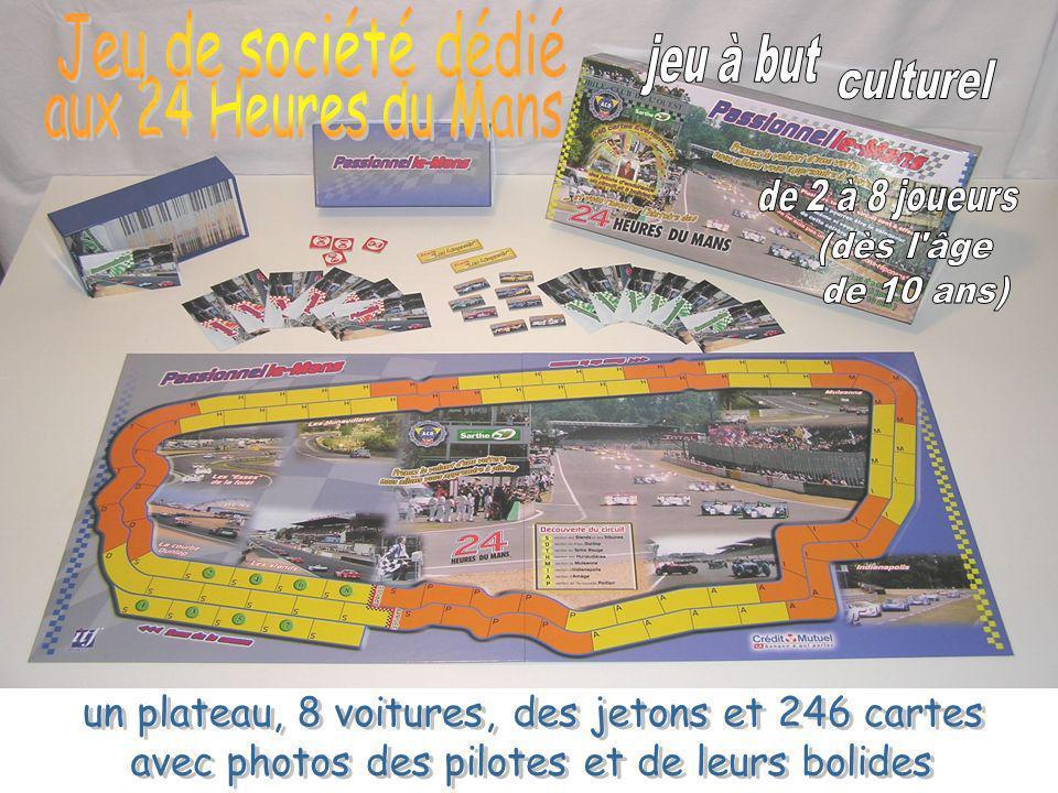Jeu de société dédié aux 24 Heures du Mans