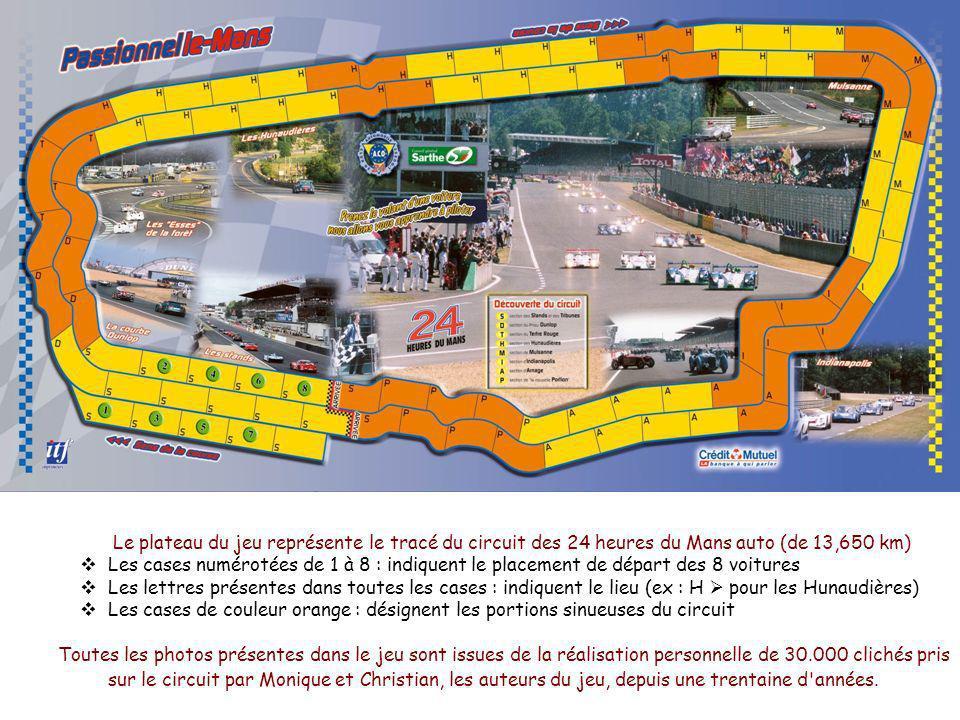 4 Le plateau du jeu représente le tracé du circuit des 24 heures du Mans auto (de 13,650 km)