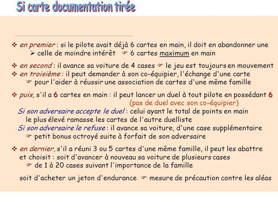Si carte documentation tirée