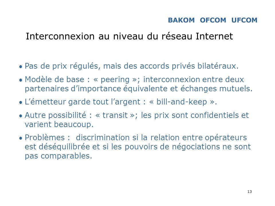 Interconnexion au niveau du réseau Internet