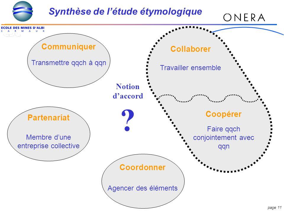 Synthèse de l'étude étymologique