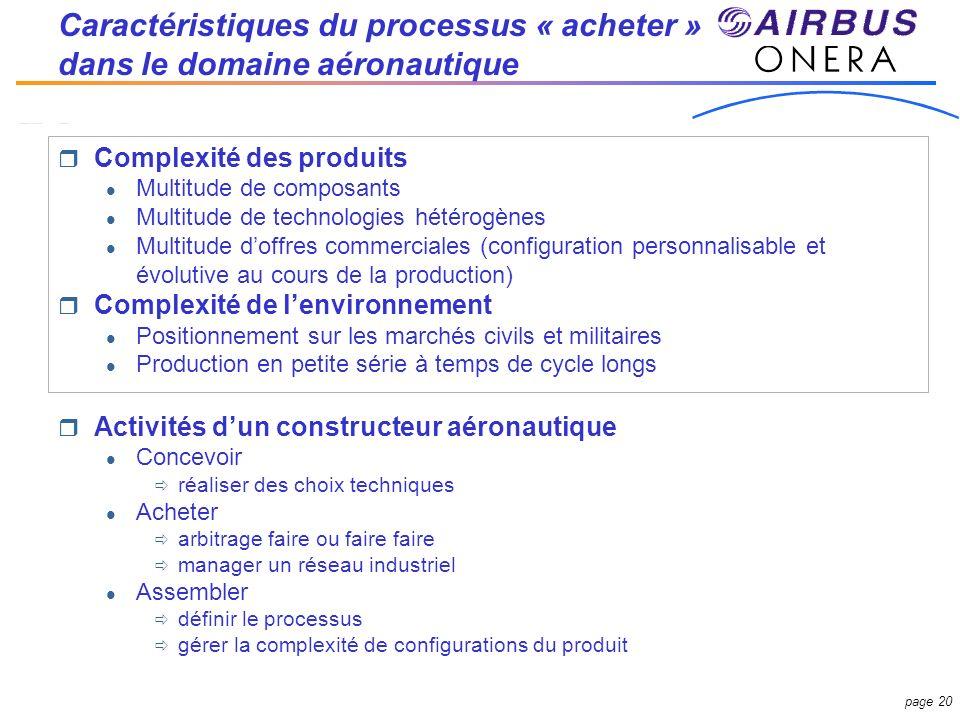 Caractéristiques du processus « acheter » dans le domaine aéronautique