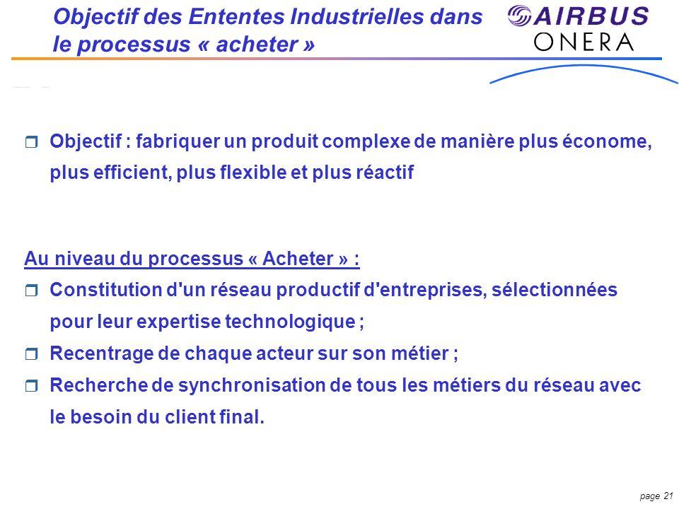 Objectif des Ententes Industrielles dans le processus « acheter »