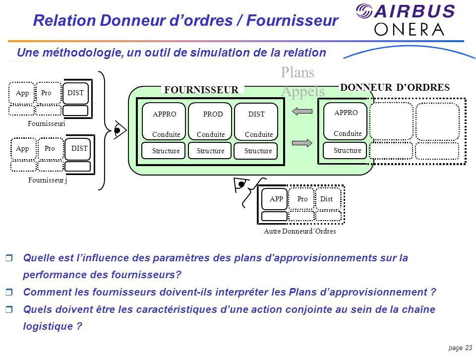Relation Donneur d'ordres / Fournisseur