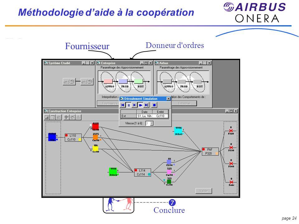 Méthodologie d'aide à la coopération