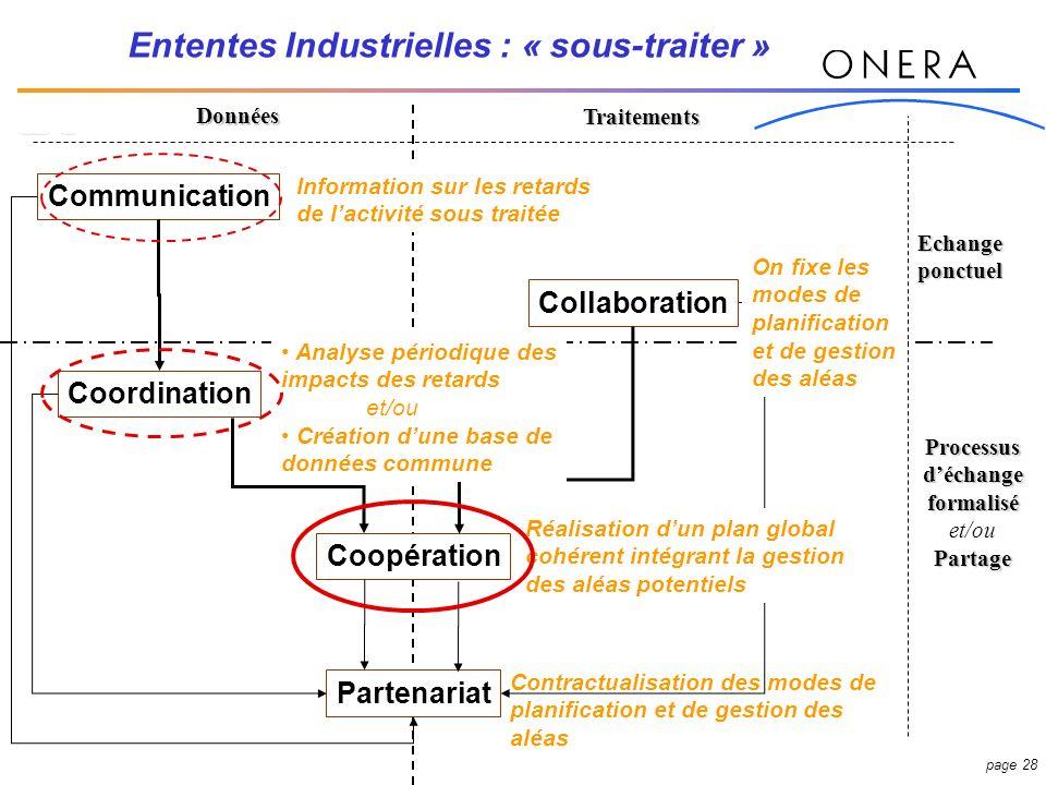 Processus d'échange formalisé et/ou Partage