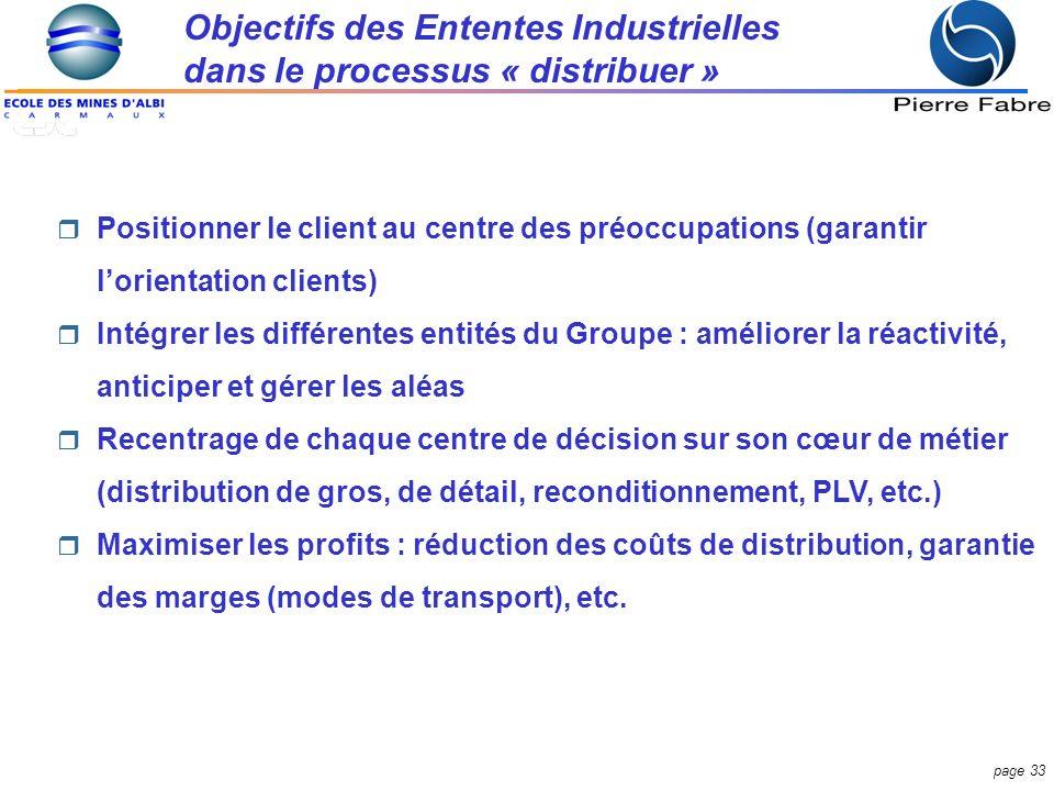 Objectifs des Ententes Industrielles dans le processus « distribuer »