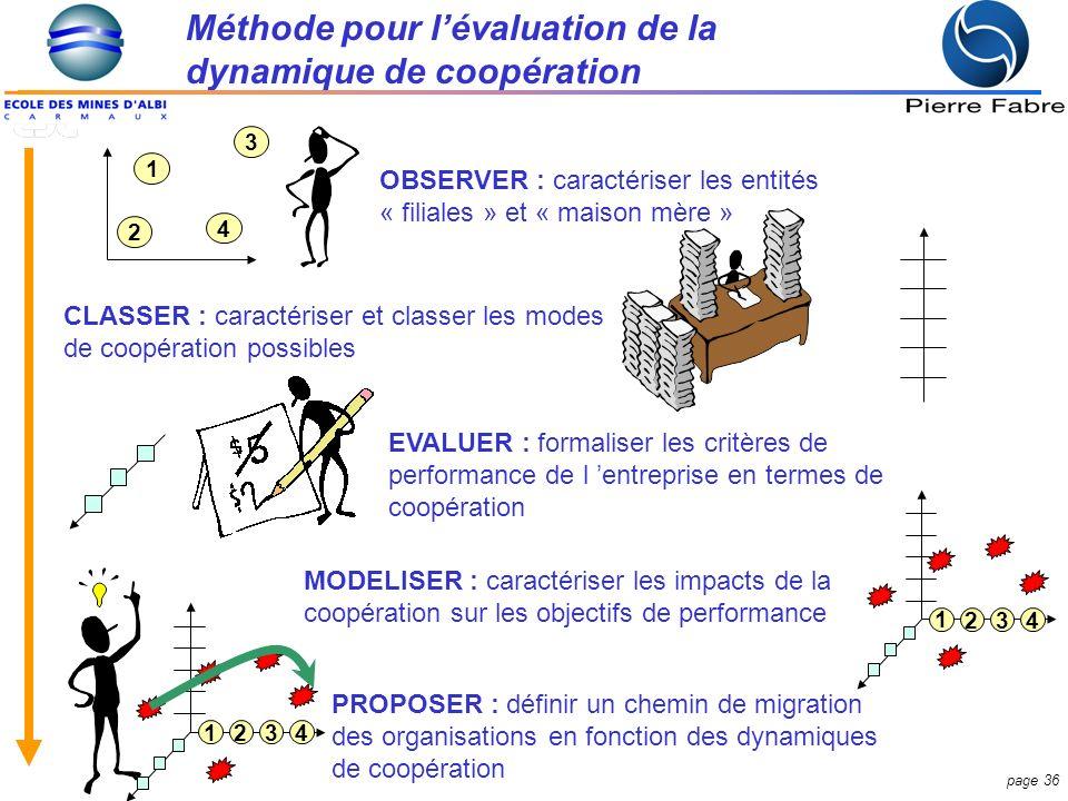 Méthode pour l'évaluation de la dynamique de coopération